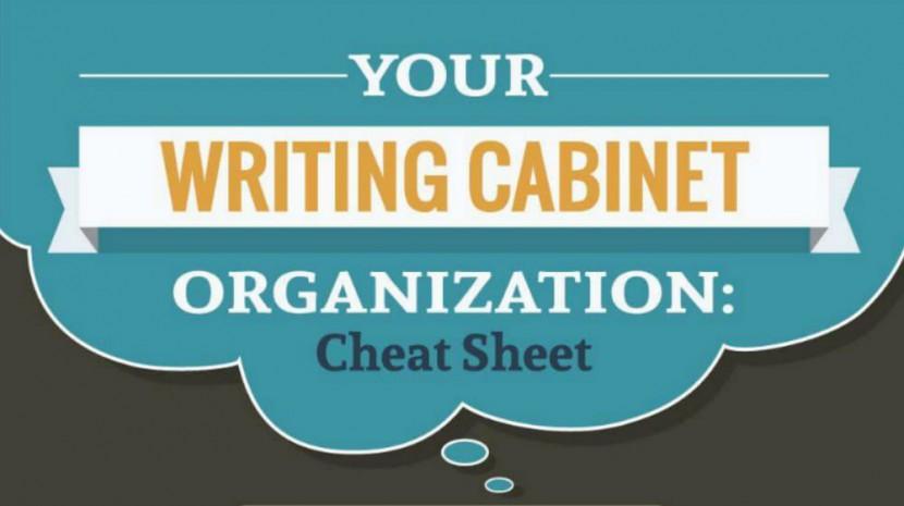 writer's working environment