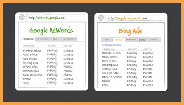 advertise on bing and google 2