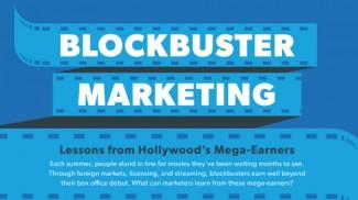 blockbuster marketing