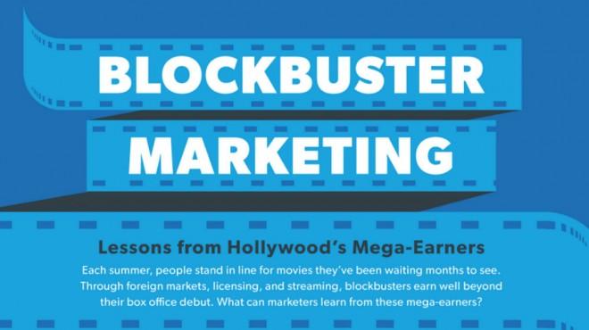 Blockbuster video marketing strategy