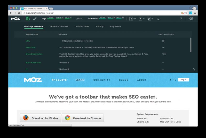 online marketing tools 12