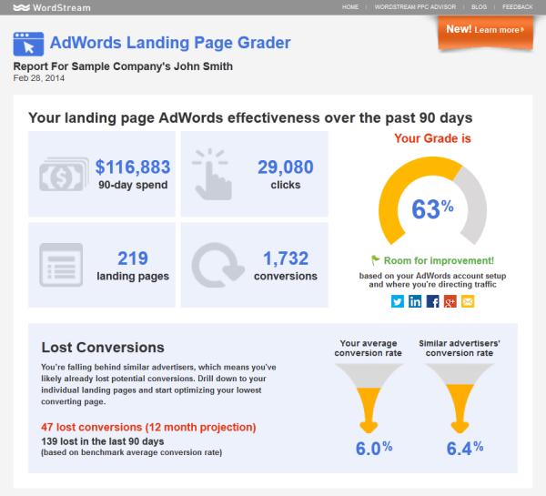 online marketing tools 4
