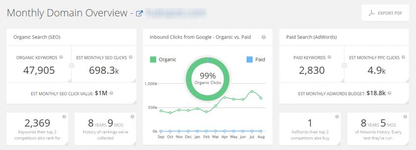 online marketing tools 6