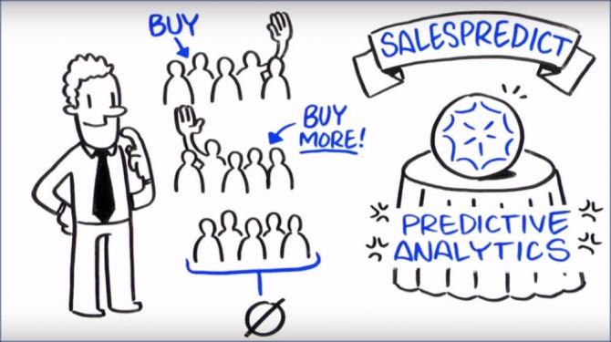 salespredict