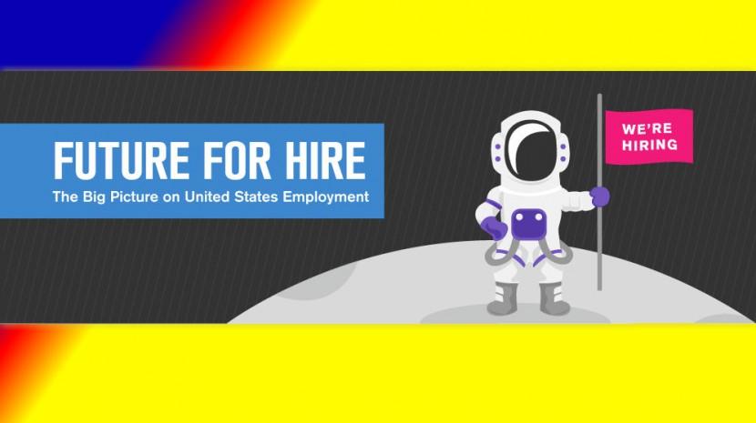 Unemployment Lows