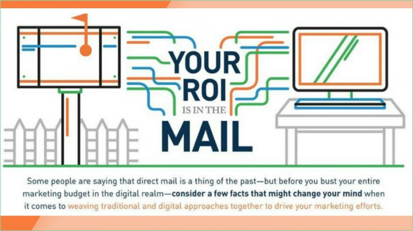 Direct Mail Is Not Dead