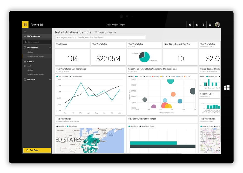 Microsoft Power BI Pro Puts Business Intelligence in Small Business's Hands