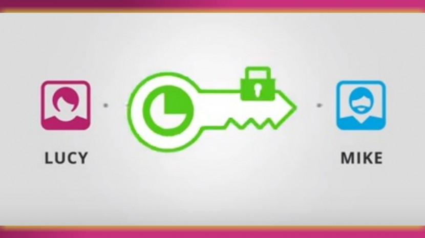 Email Encryption for Business