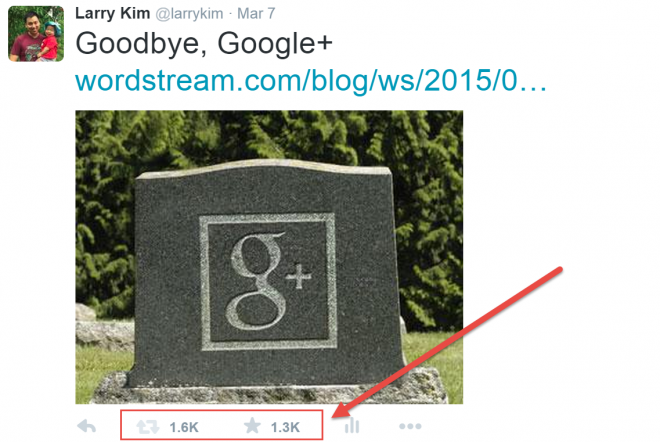 Twitter Ad Campaign Algorithm