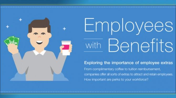 employee benefits feature