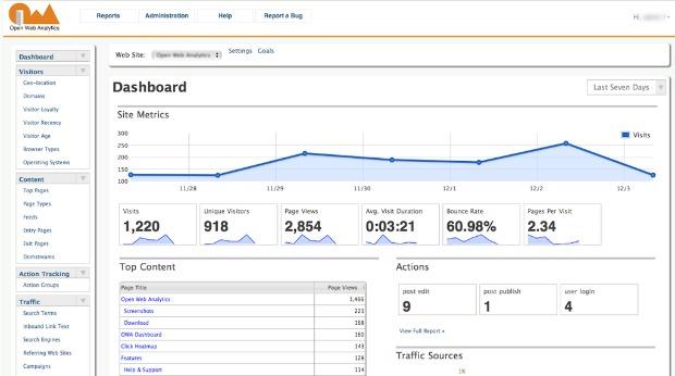 15 Google Analytics Alternatives - Small Business Trends