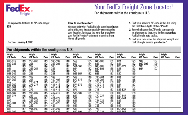 fedex zone chart FedEx Freight Tries to Simplify Shipping Through Zip Code Based ...