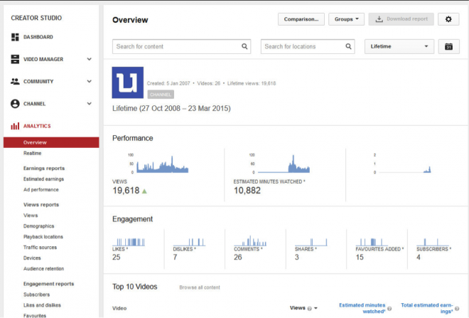 boost your youtube marketing strategy