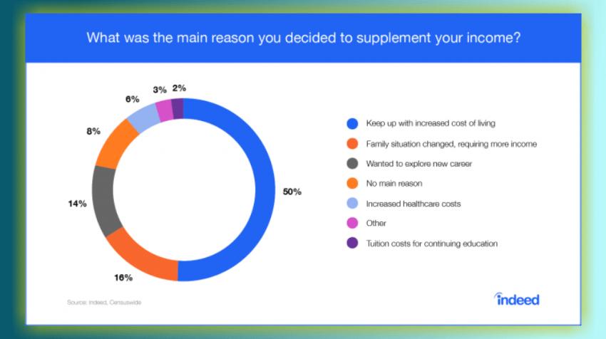 indeed survey (1)