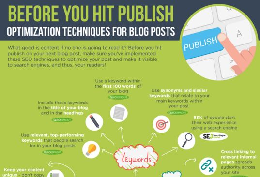 optimization techniques for your blog