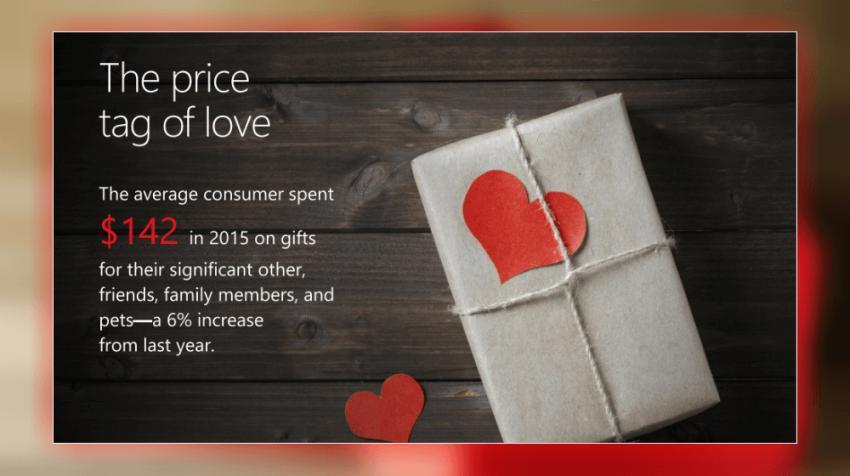 valentine's day keyword