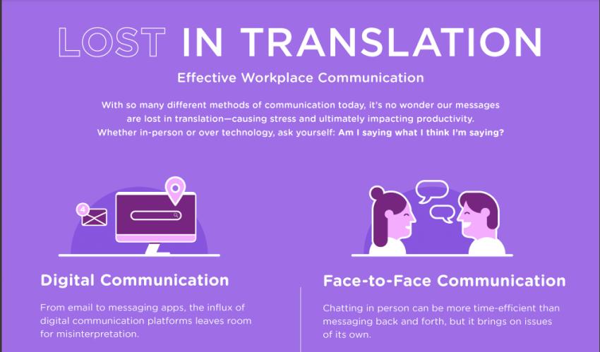 effective communication key points
