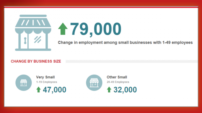 small business jobs