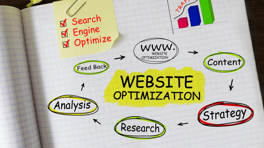 optimization (1)
