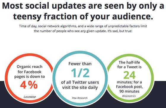 what is meet edgar for social media management