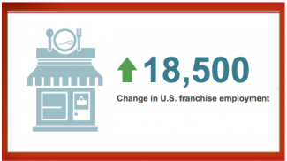 adp-franchise-report-feb2016