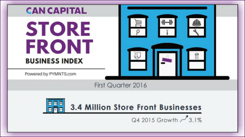 are small businesses growing
