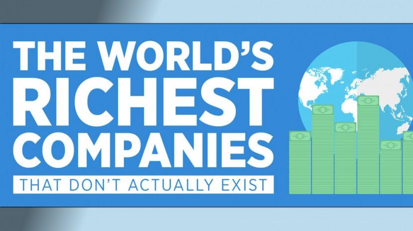 companies dont exist