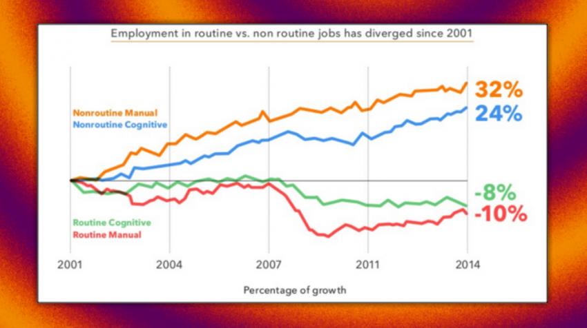 gig economy graph