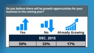 nsba economic report