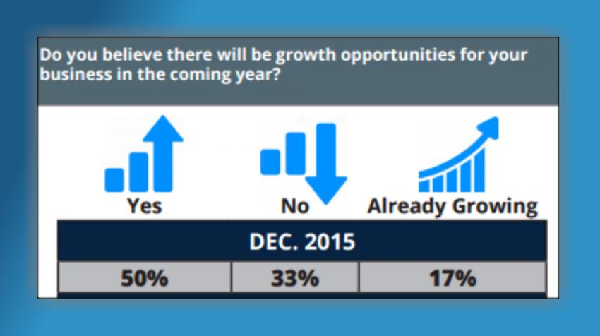 smallbiz growth