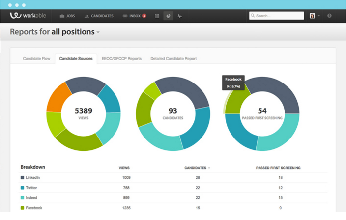 Workable reporting and analytics