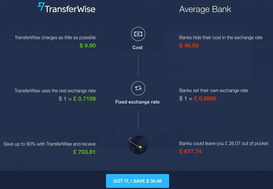 Transferwise Small Business International Money Transfers