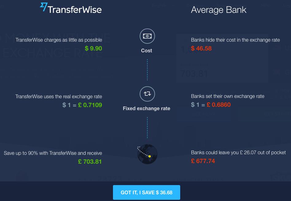 TransferWise vs. bank transfer rates