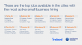 SmallBusinessTrends_JobsInTopCities_02