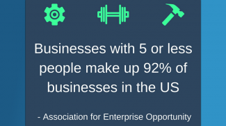support for micro businesses