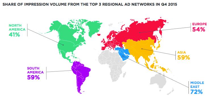 MoPub report data - impressions by region top three ad networks.