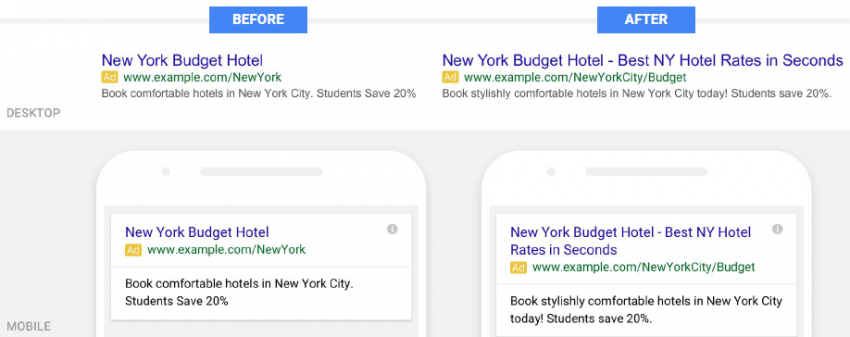 Google's Expanded Text Ads - Before and After