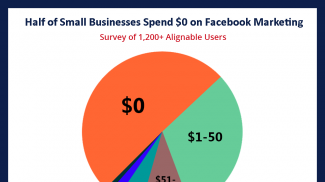 facebook-marketing-chart v2