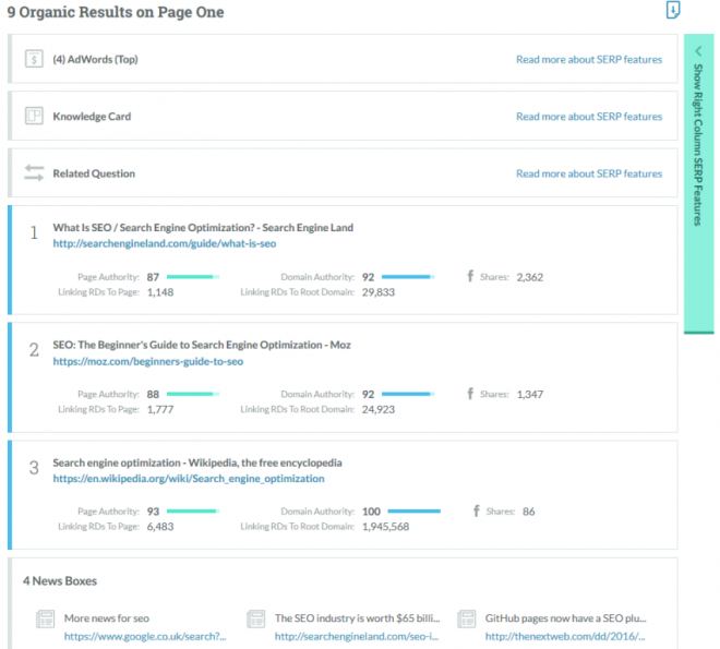 Giving the Moz Keyword Explorer a Spin - Small Business Trends