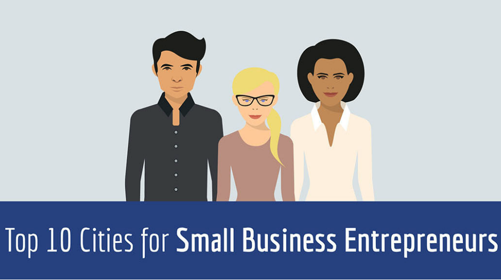 30 Top Cities for Small Business Entrepreneurs - Small