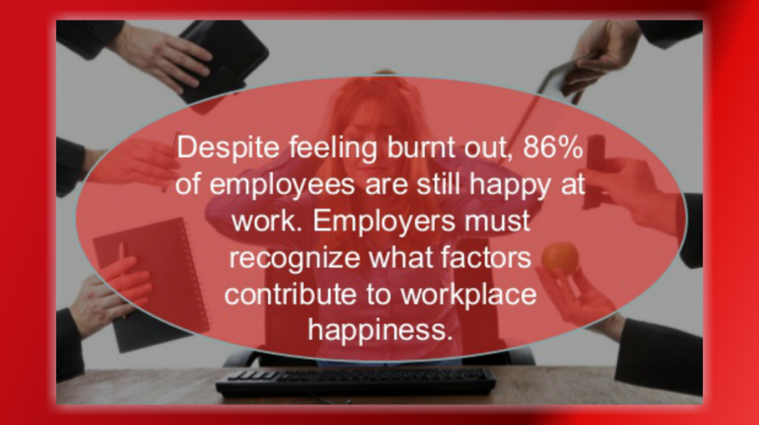 fight burnout and keep employees motivated