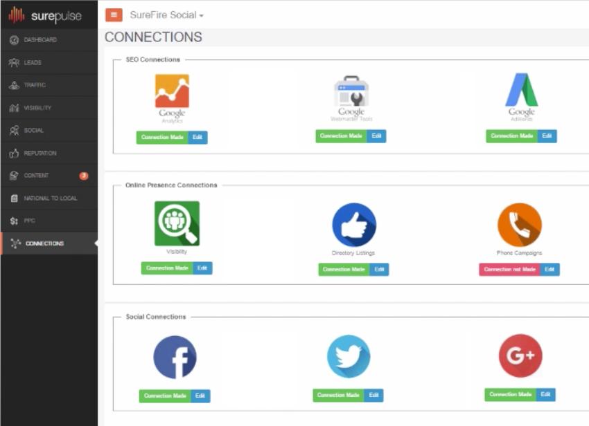 SurePulse Connections Centralizes Local Marketing Goals