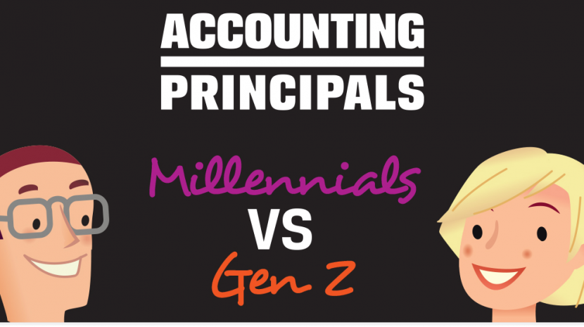 Millennials vs Generation Z: Consider These Facts Before Hiring (Infographic)