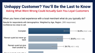 Irk a Customer? You're Probably Won't Hear About It ... Unless You Ask for Customer Feedback