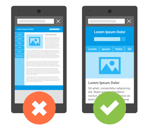 Mobile First Strategy - Mobile Website