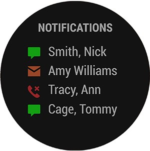 Gamin's Fenix Chronos - Notifications Display