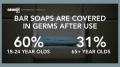 Millennials Think Your Soap is Gross - A Product Life Cycle Example