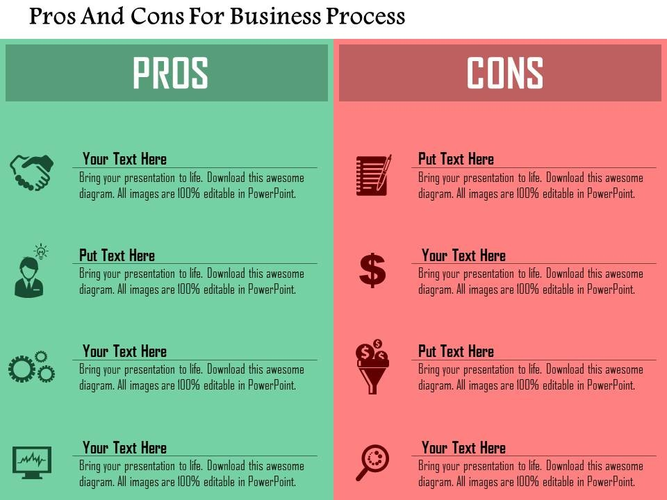 How to Write a Product Review - List the Pros and Cons