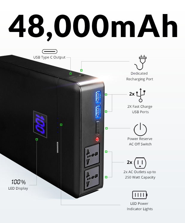 The Portable External Battery Charger PLUG Specs