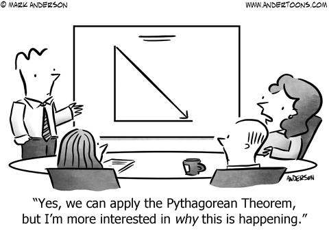 Pythagorean Theorem Business Cartoon